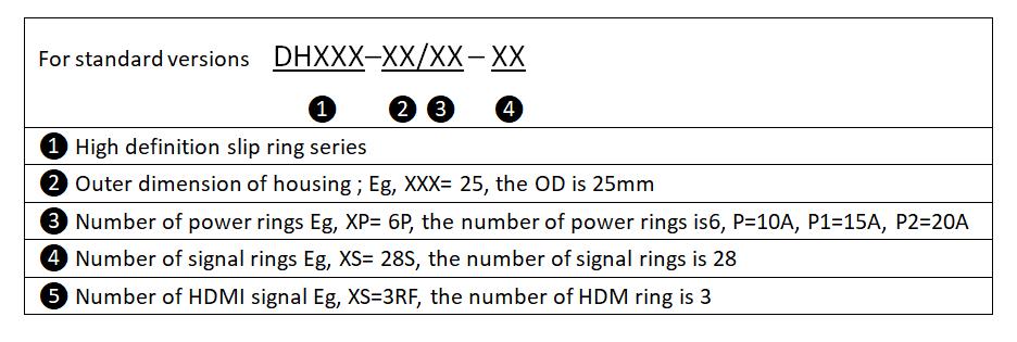 name of HDMI slip ring